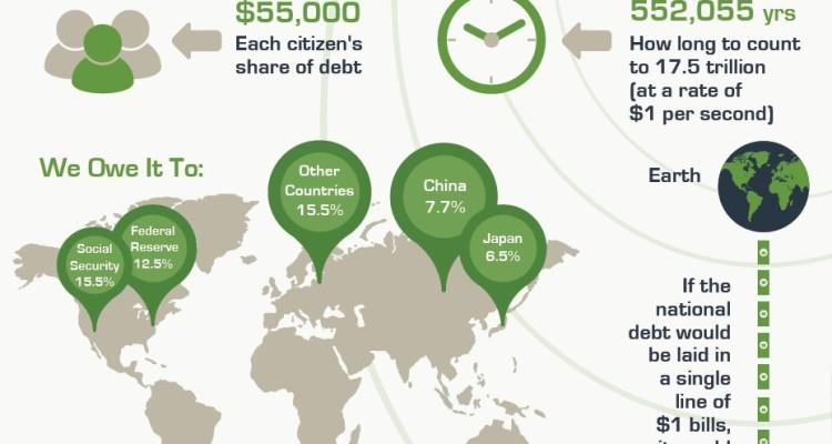 Infographic for slider