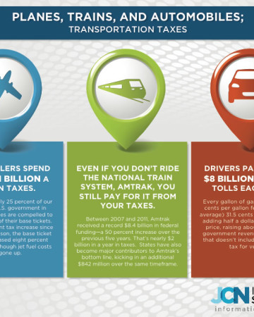planes,trains,cars_inforgraphic