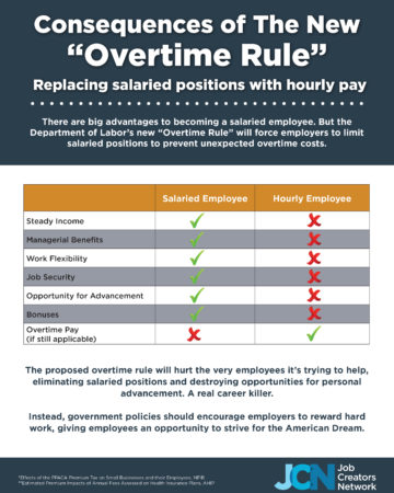 Department of Labor_Overtime Rule