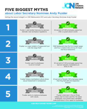 Five Biggest Myths about Labor Secretary Nominee Andy Puzder